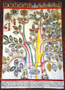 A_Medical_Thangka_-_Root_of_Health_and_Disease