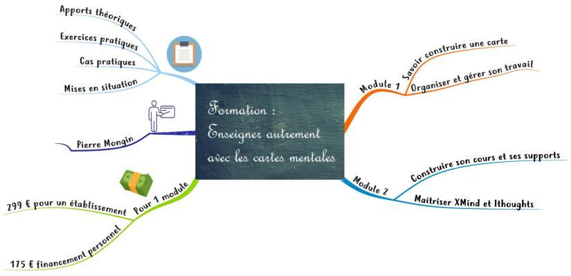 Formation en ligne Enseigner autrement